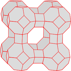 ZeolithA-Struktur - Quelle: Wikimedia