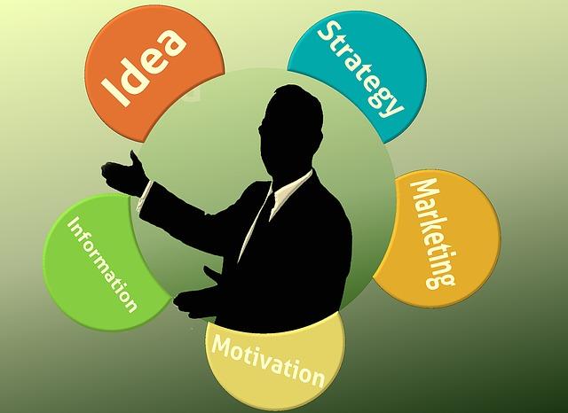 Produktentwicklung und Wertschöpfungskette - Quelle: Pixabay