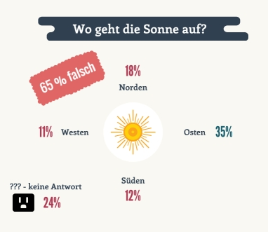 jugendreport-natur2016-sonnenaufgang